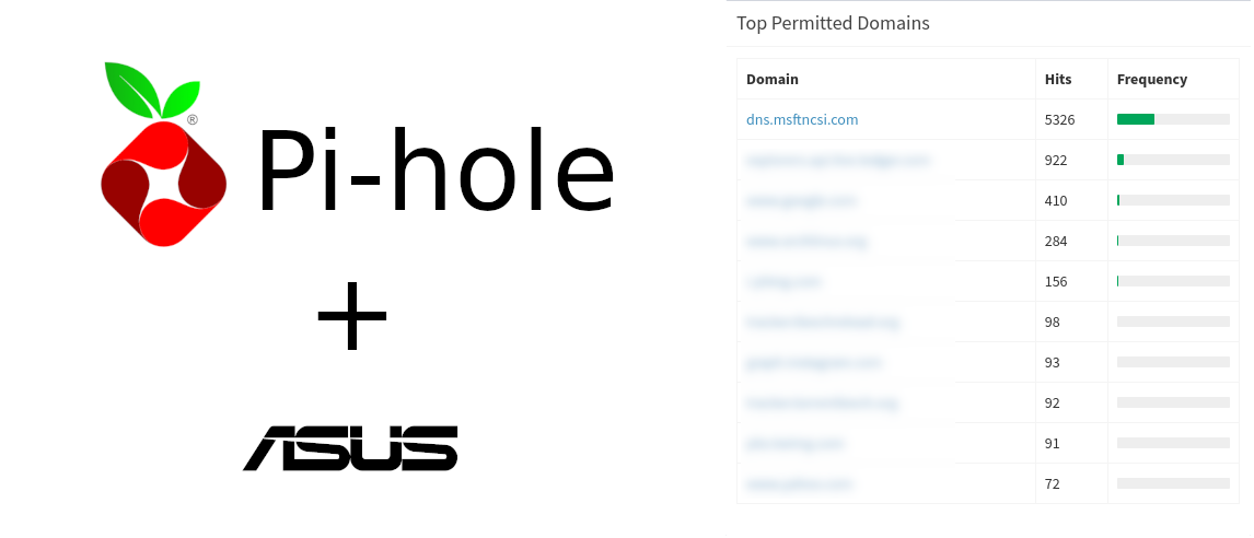 Pi-hole & Asus router